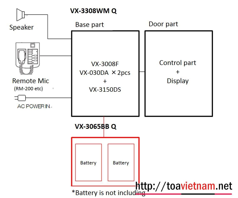 VX-3308WM Sơ đồ tổng quan