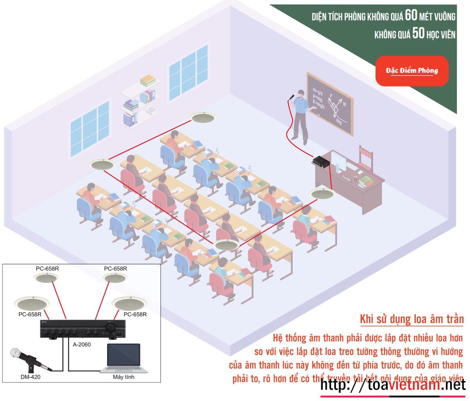 Phòng học loa âm trần