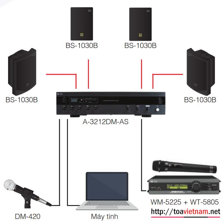 So dô phòng học dùng BS-1030B