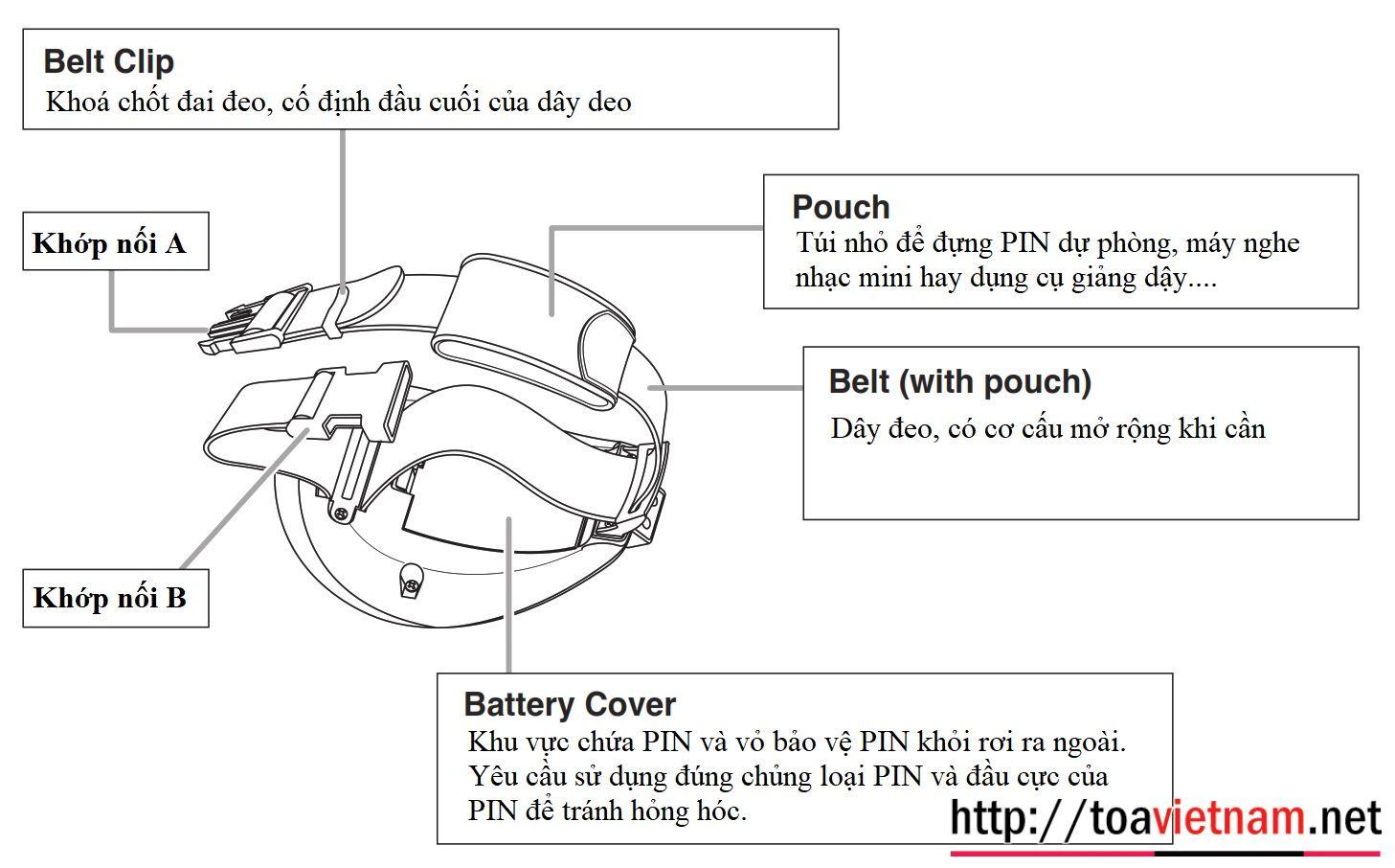 Mô tả ER-1000A-BK/YL/WH