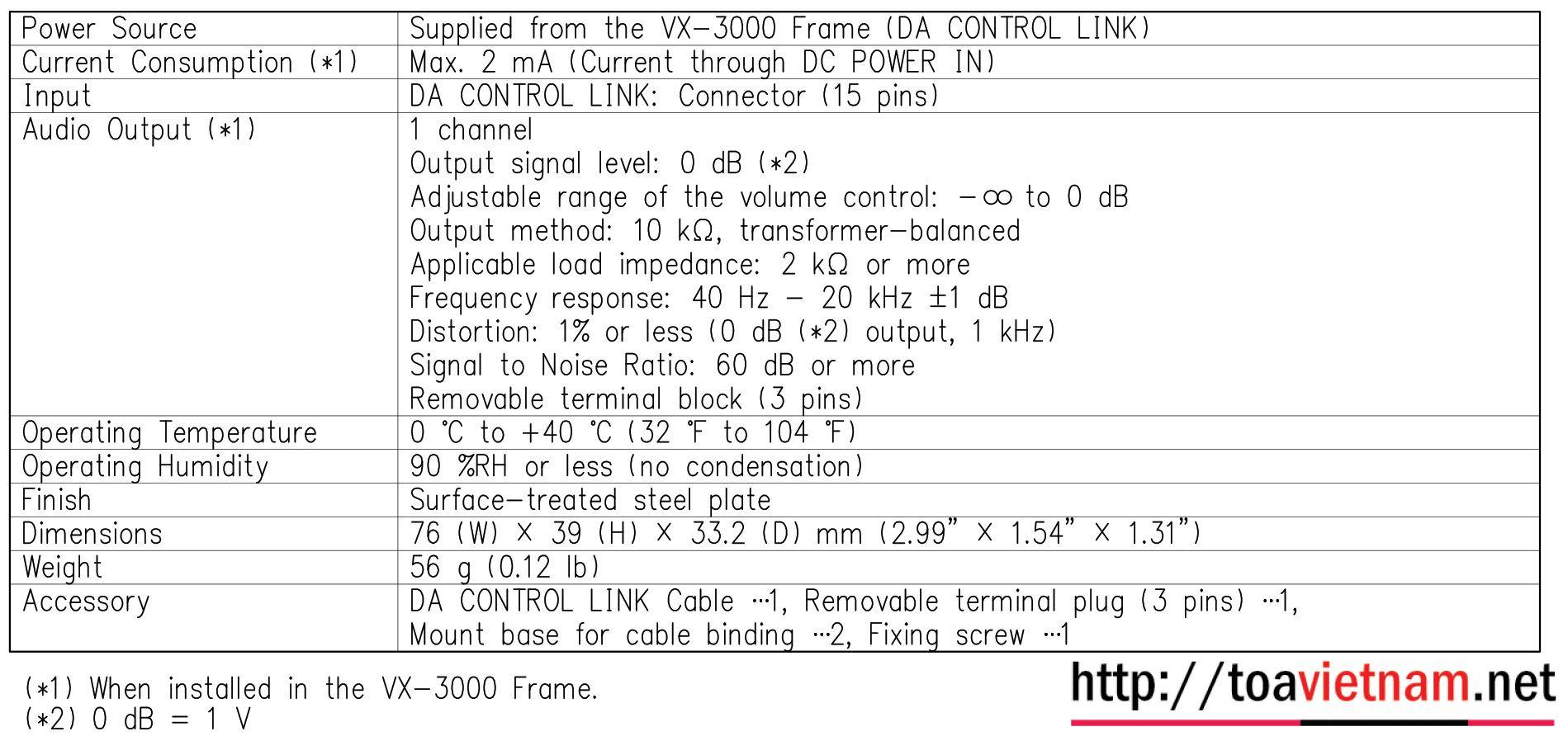 VX-300LO thông số kỹ thuật