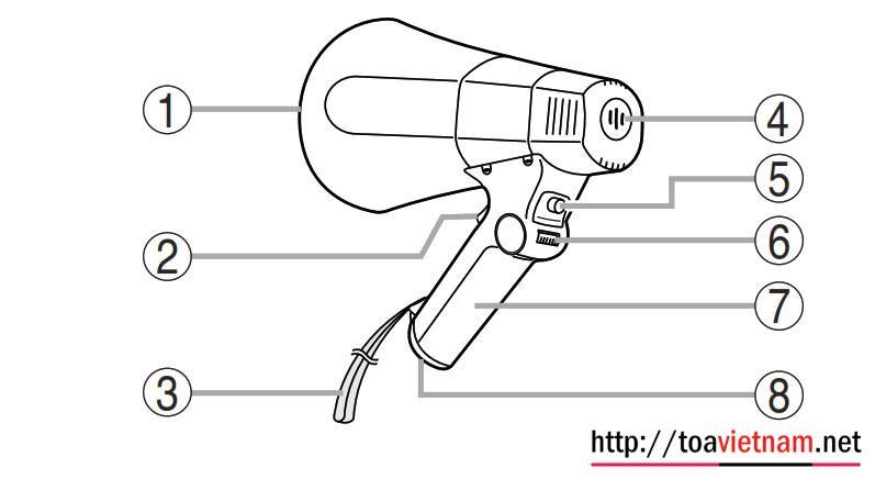 Hướng dẫn sử dụng loa cầm tay TOA ER-520, ER-520W và ER-520s