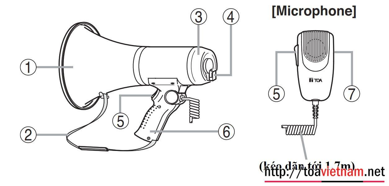 Hướng dẫn sử dụng loa cầm tay TOA ER-3215