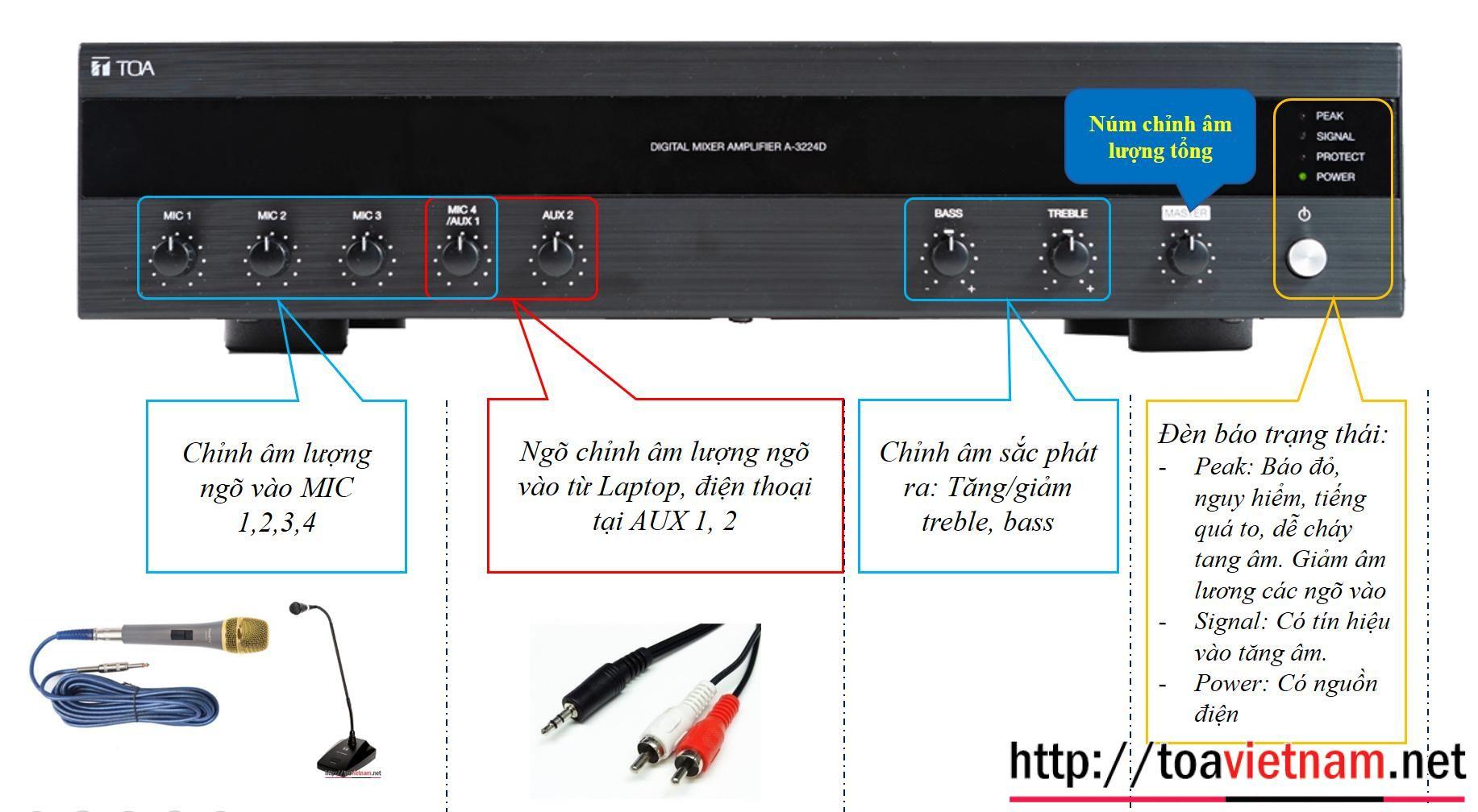 Hướng dẫn sử dụng, lắp đặt tăng âm A-3224D-AS, A-3248D-AS