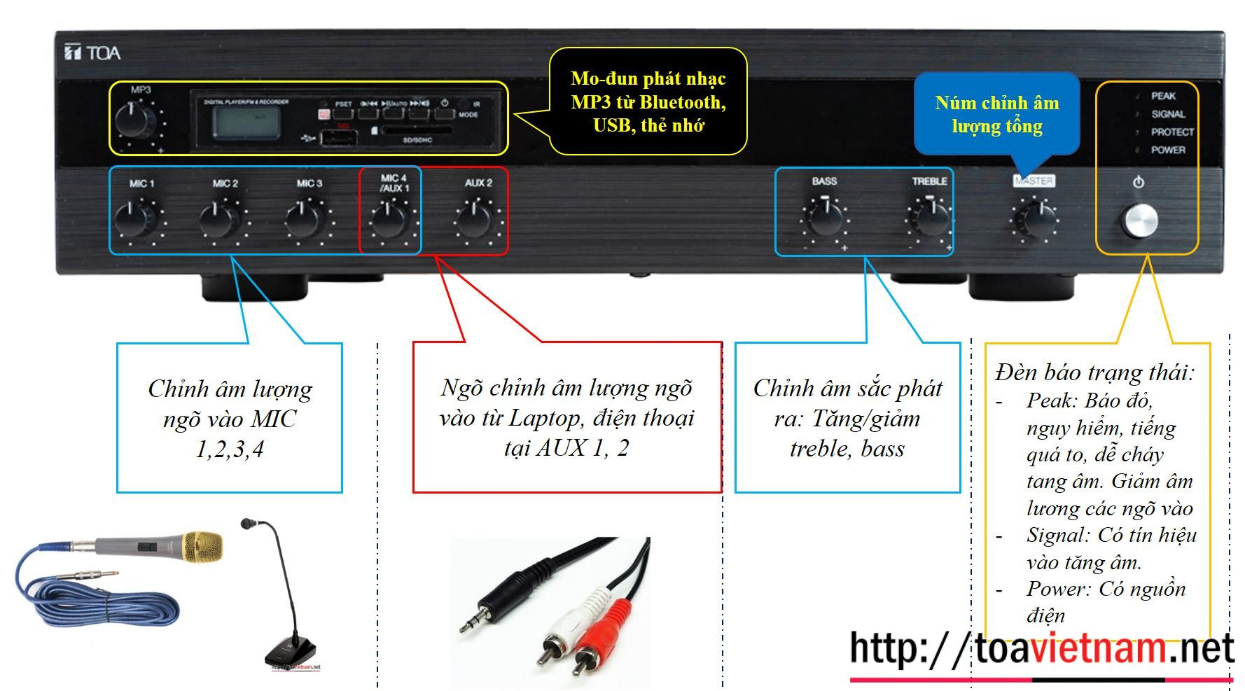 Hướng dẫn sử dụng, lắp đặt tăng âm A-3212DM-AS, A-3224DM-AS, A-3248DM-AS