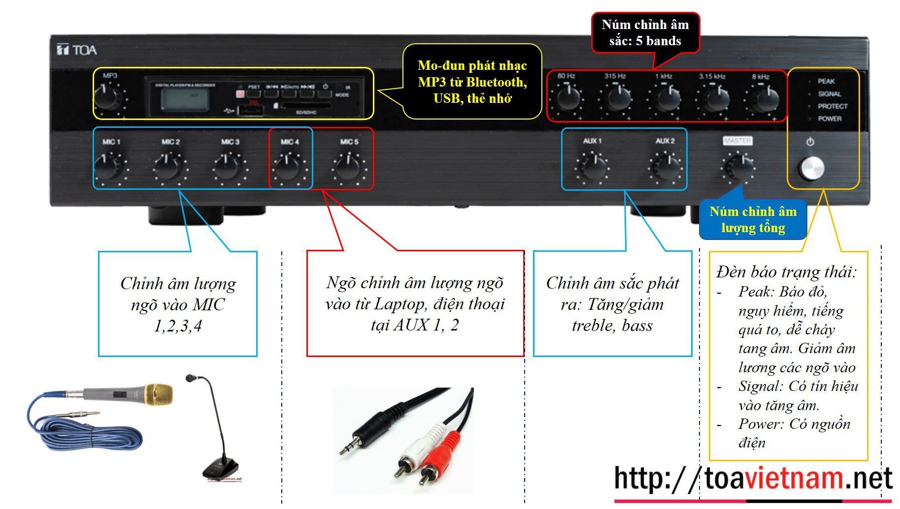 Hướng dẫn sử dụng, lắp đặt tăng âm A-3248DME-AS