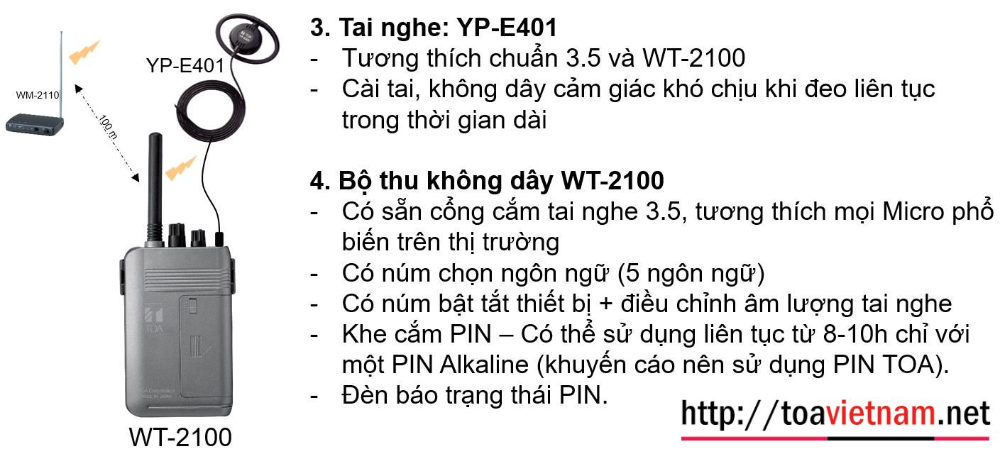 Tai nghe YP-E401 và bộ thu WT-2100