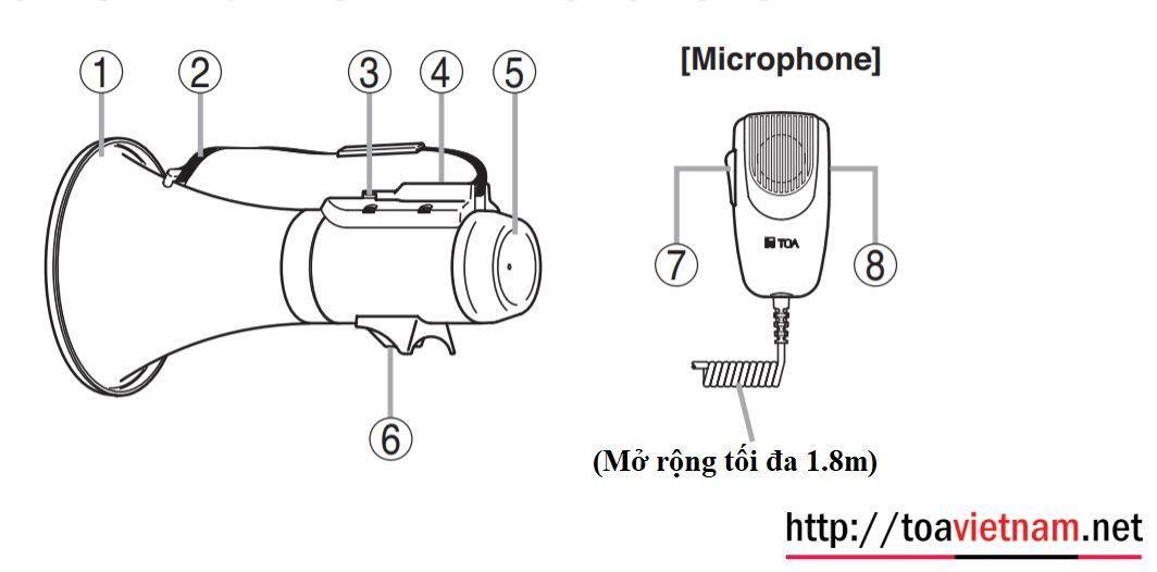 Hướng dẫn sử dụng loa cầm tay TOA ER-2215, ER-2215W