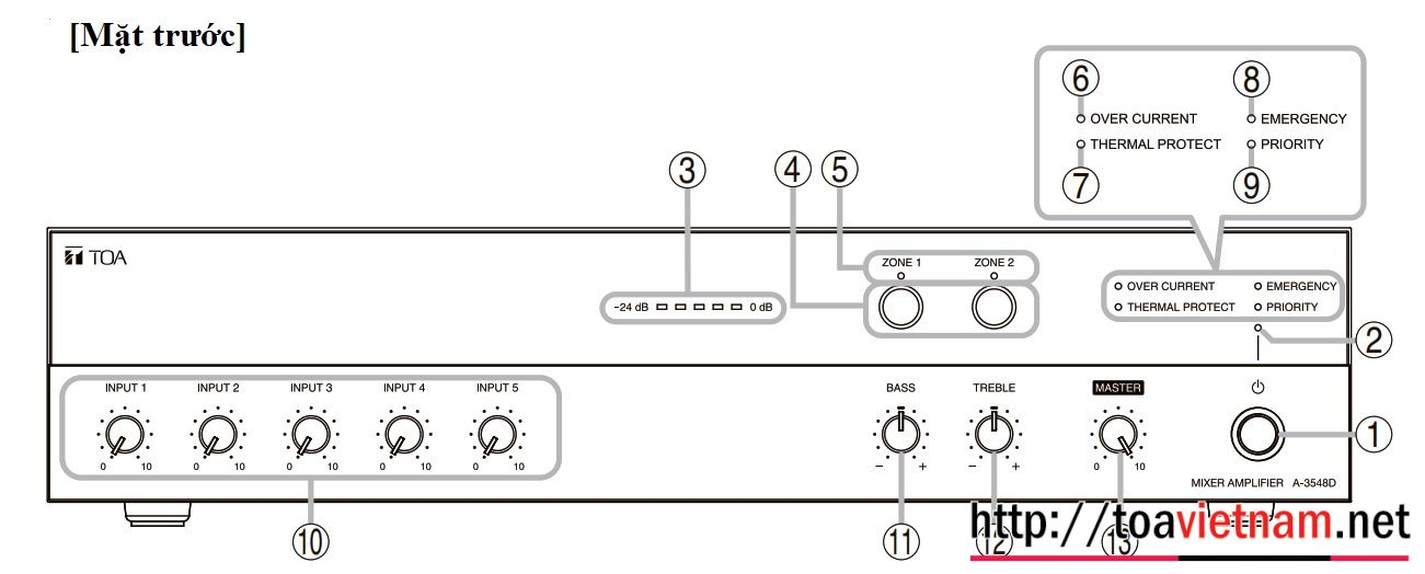 Hướng dẫn lắp đặt sử dụng A-3506D, A-3512D, A-3524D, A-3548D
