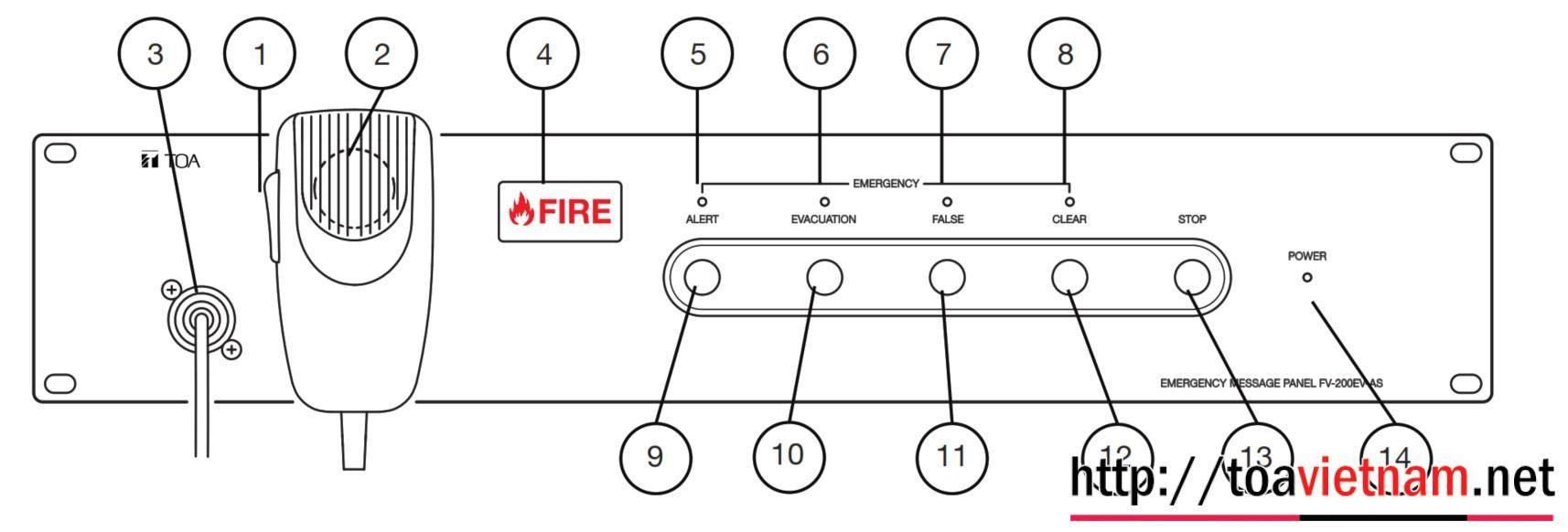 Hướng dẫn sử dụng, lắp đặt bộ thông báo khẩn cấp FV-200EV-AS