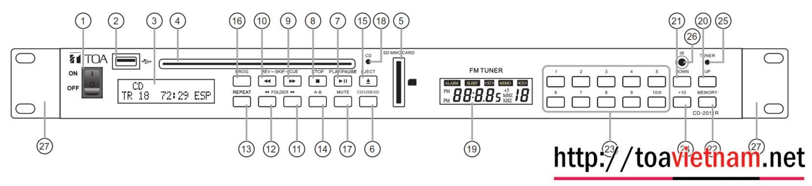 Hướng dẫn sử dụng, lắp đặt CD-2011R