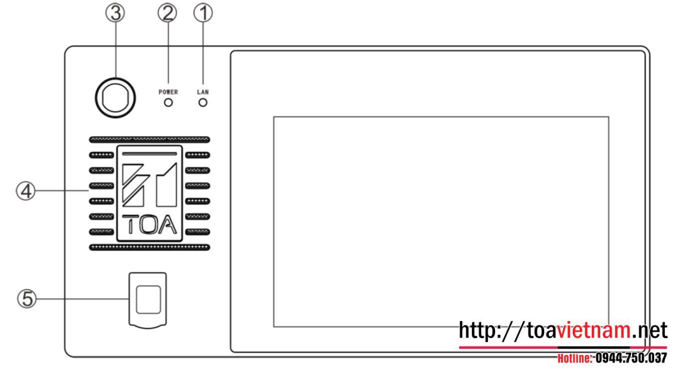 bề mặt IP-101RM