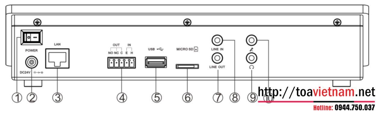 mặt sau IP-101RM