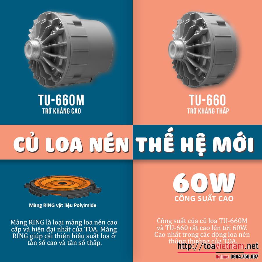 Củ loa nén thế hệ mới TU-660 và TU-660M