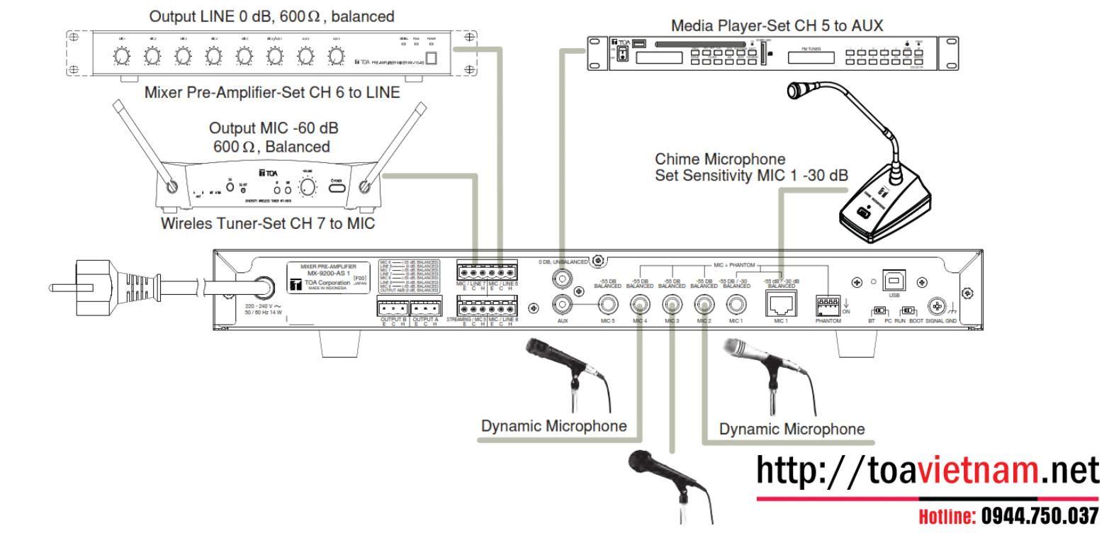 Ứng dụng với Mixer số MX-9200-AS