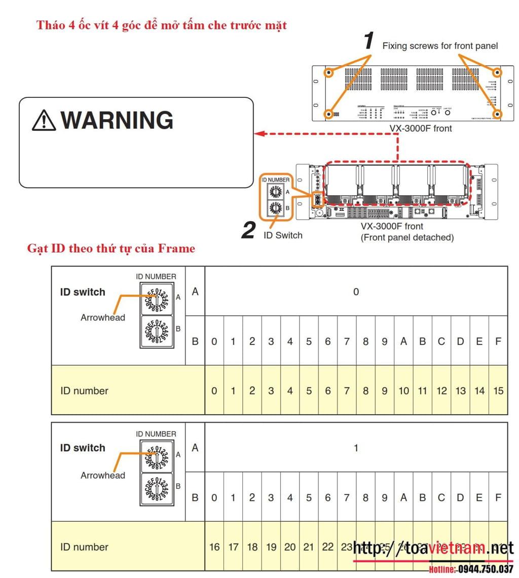 Hướng dẫn đấu nối, sử dụng VX-3004F, VX-3008F, VX-3016F