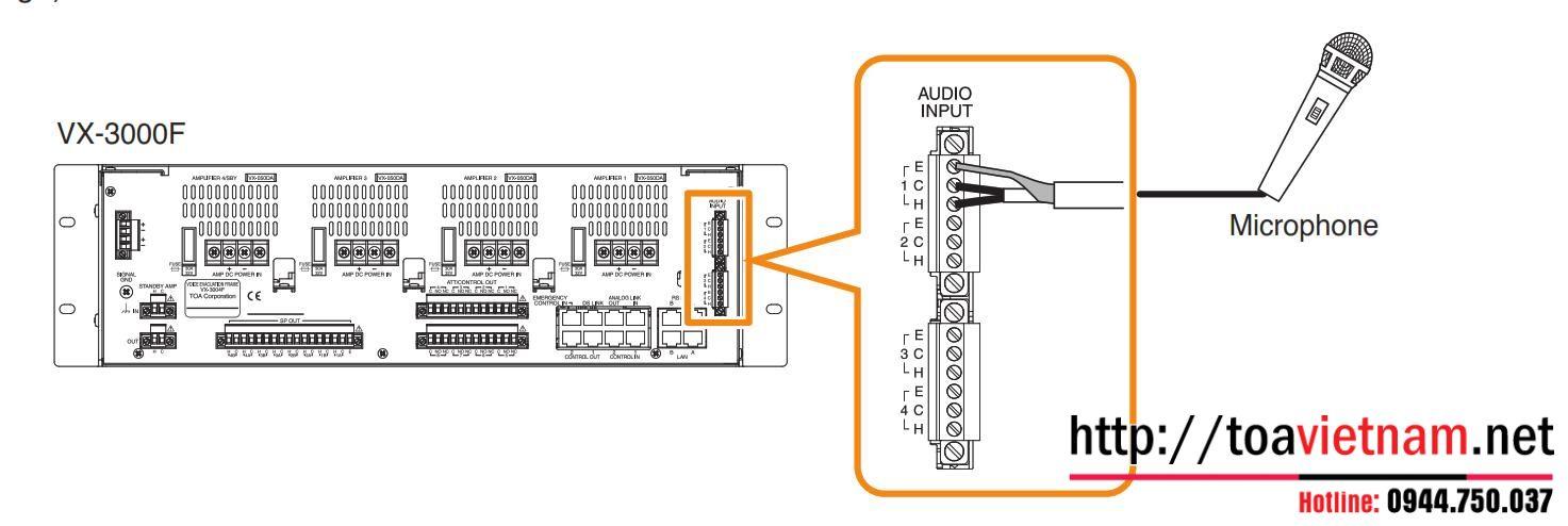 Kết nối âm thanh VX-3000F