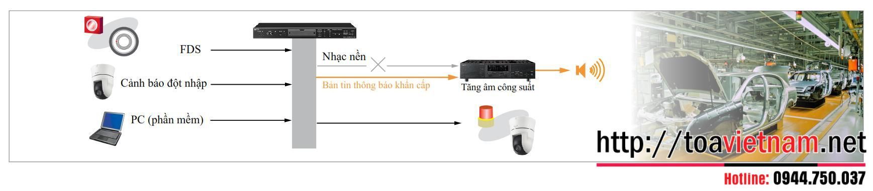 EV-700-voi-CCTV