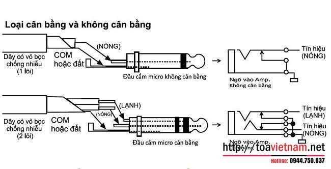 Một số lưu ý khi đấu nối Micro có dây TOA