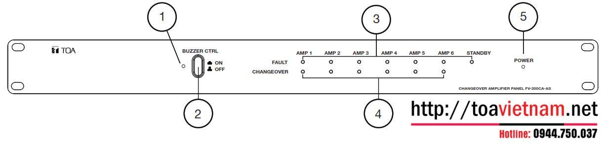 Hướng dẫn đấu nối, lắp đặt và sử dụng FV-200CA-AS