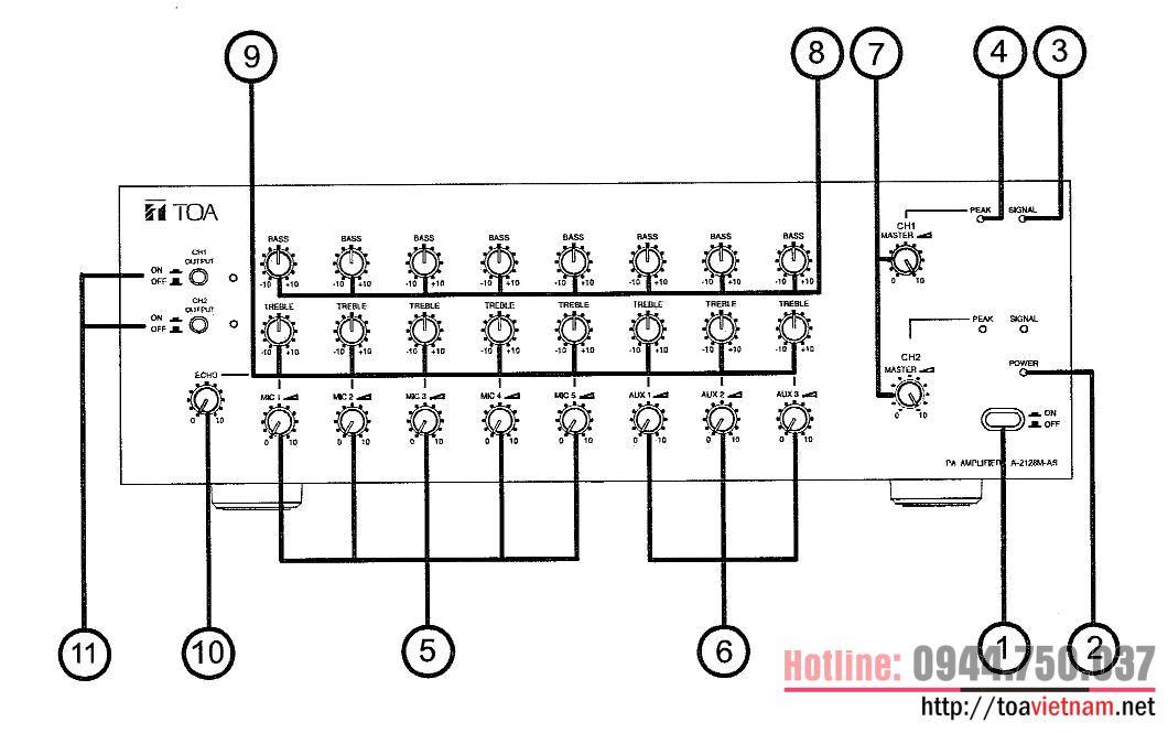 Hướng dẫn sử dụng, đấu nối, vận hành tăng âm TOA A-2128M-AS