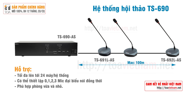 Hệ thống TS-690