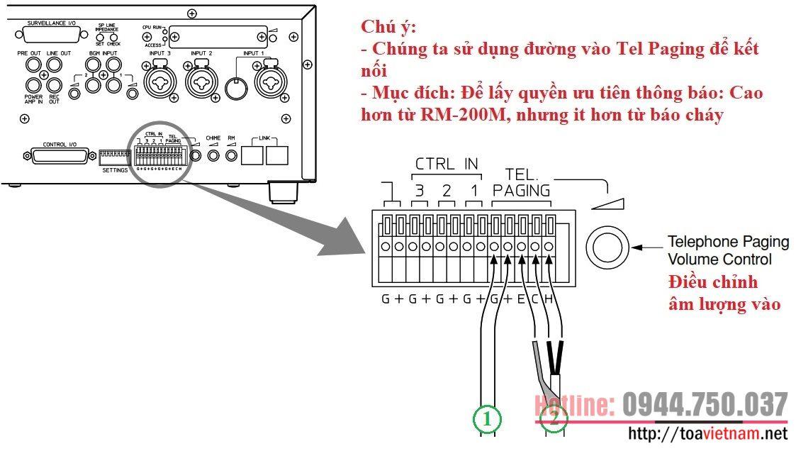 Sơ đồ kết nối EV-20R và VM-2120, VM-2240