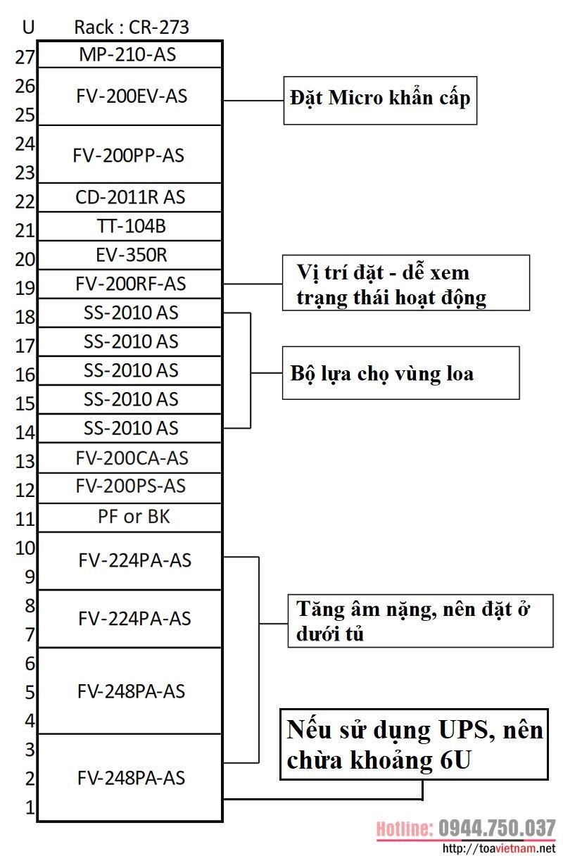 Hướng dẫn lắp đặt hệ thống FV-200 TOA