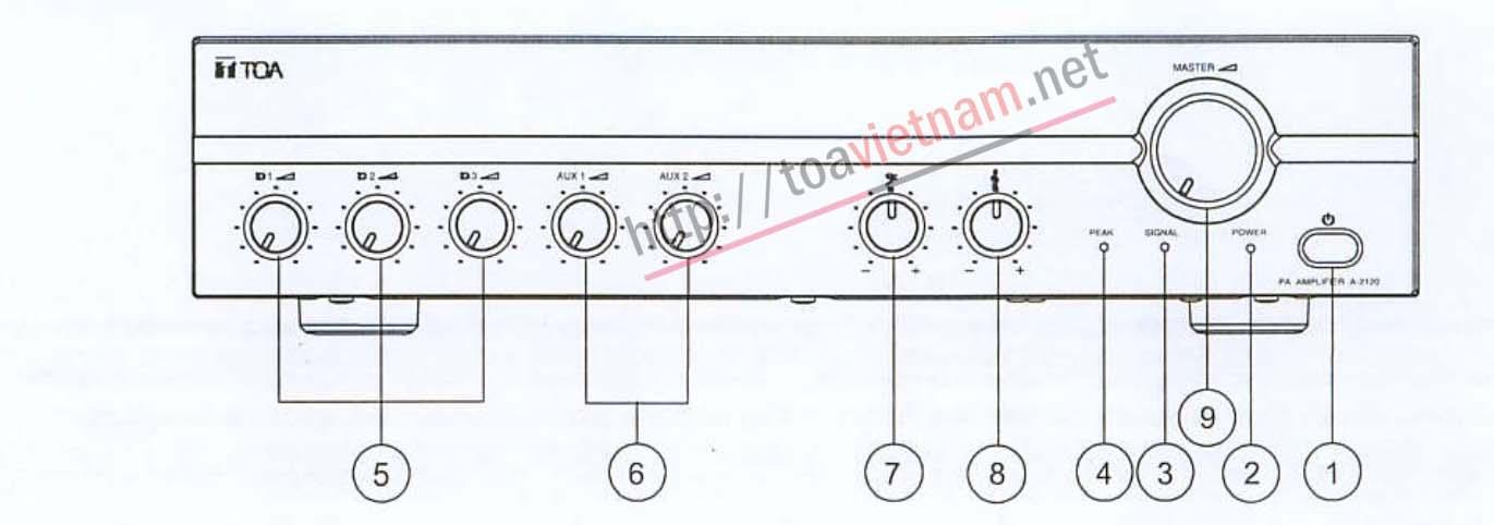 Hướng dẫn lắp đặt tăng âm A-2030, A-2060, A-2120, A-2240